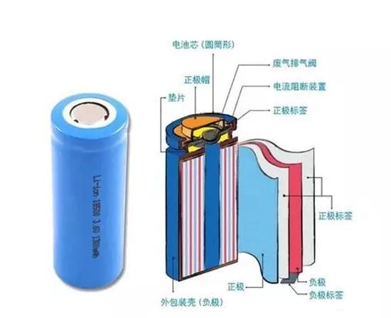电动汽车电池管理系统(bms)是连接车载动力电池和电动汽车的重要