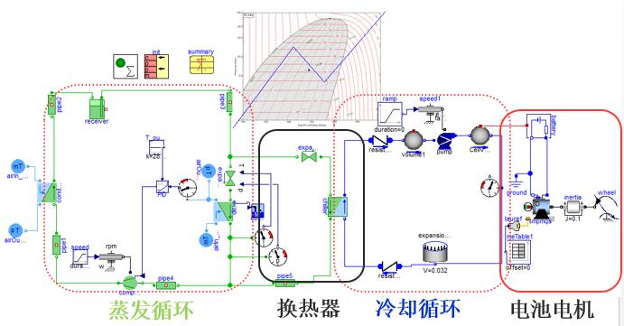 新能源汽车电池热管理系统设计(1)