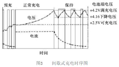 简述新型锂电池管理系统的设计与实现【钜大锂电】