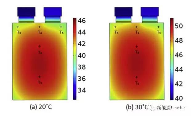 以电动汽车上常见的方形电池为例,由于结构设计的原因,在电池各个