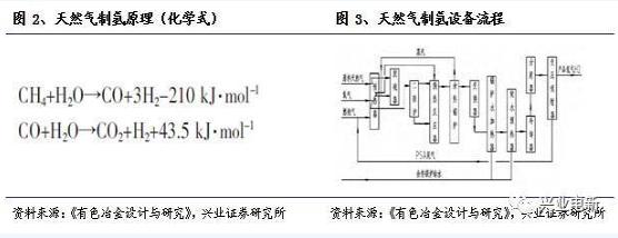 报告 燃料电池系列科普02.png