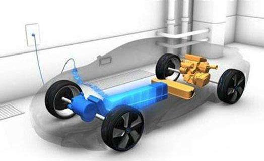 中国一张新能源车未来蓝图 使得ETF抢购Li动静相当大