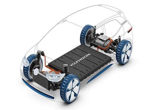 9月新能源汽车生产同比增81% 动力电池装机电量同比增53%