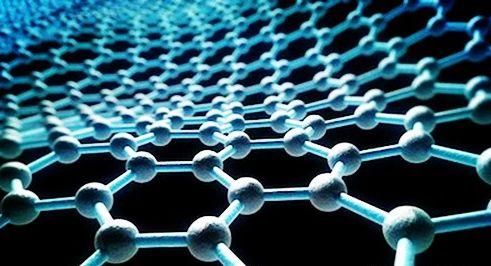 石墨烯当真无缘锂电产业?它的发展前景到底如何?