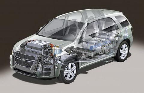 2013年到2017年全球总计售出6475辆氢燃料电池车
