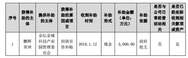 鹏辉能源:获政府补助5000万元 助力公司锂电事业发展