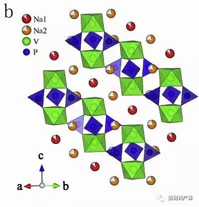硬碳材料的充放电曲线和储钠结构示意图如图4所示.