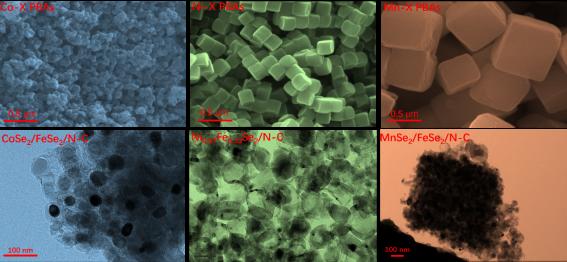 钠电池金属硒化物负极材料研究取得新进展