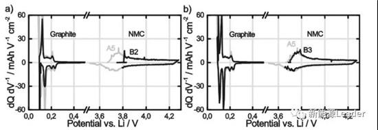 """锂离子电池容量""""跳水""""背后元凶:非均匀压力"""