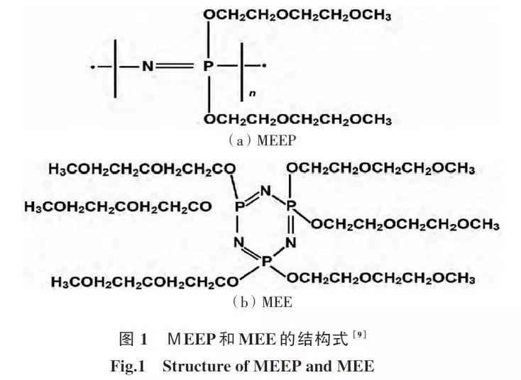 锂离子电池热失控原因及对策研究进展