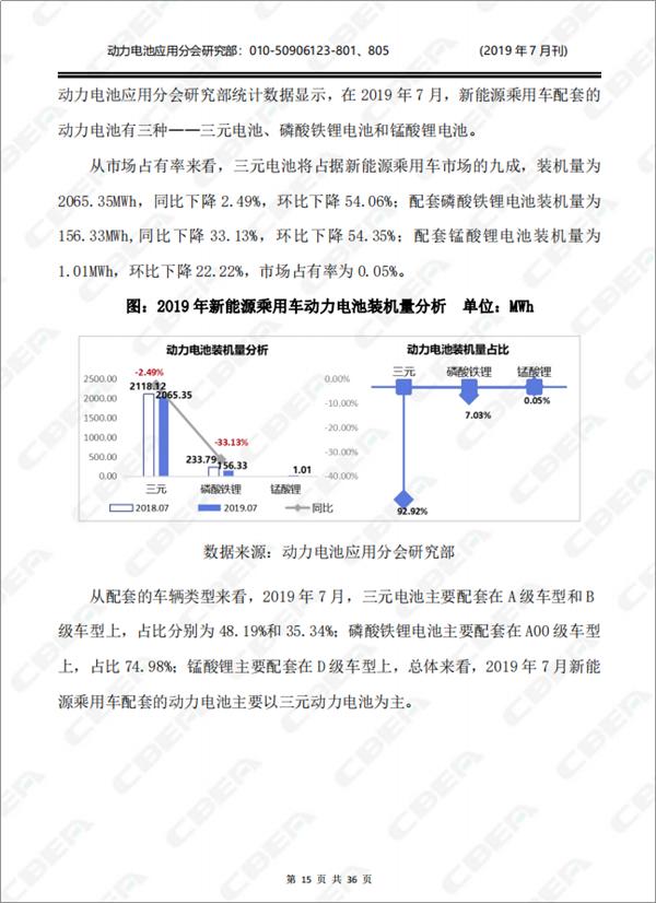 2019中國新能源車用動力kok體育app官網下載市場分析月報——乘用車