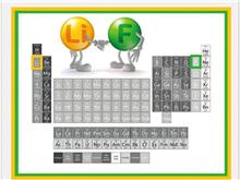 氟代化合物——鋰電電解液的未來?