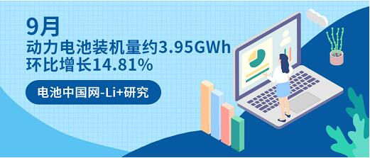Li+研究│9月動力kok體育app官網下載裝機量約3.95GWh 環比增長14.81%
