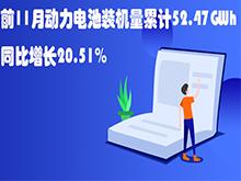 Li+研究│前11月動力kok體育app官網下載裝機量累計52.47GWh 同比增長20.51%