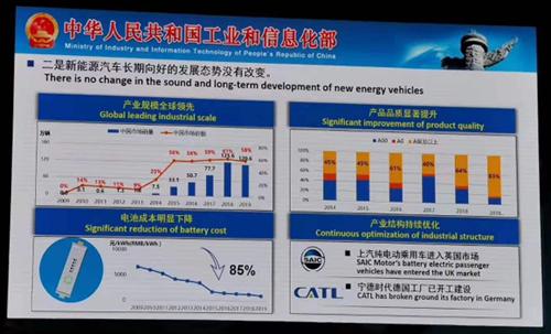 不是口误,2020年新能源汽车补贴不退坡!