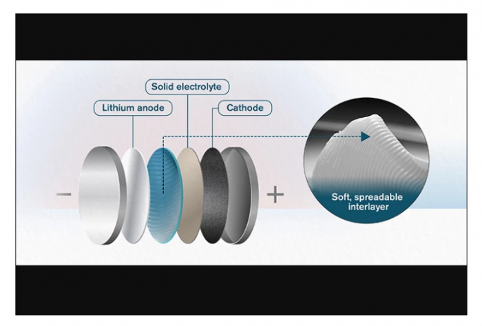 """科学家开发的""""电池黄油 """"可以为固态电池提供急需的动力"""