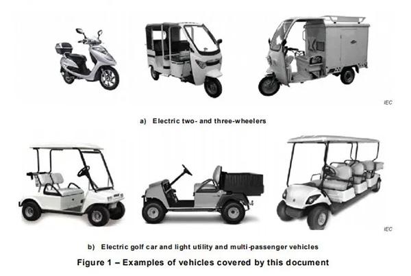 超威参与制定 《轻型车辆助力用铅酸蓄电池一般要求和测试方法》国际标准正式对外发布实施